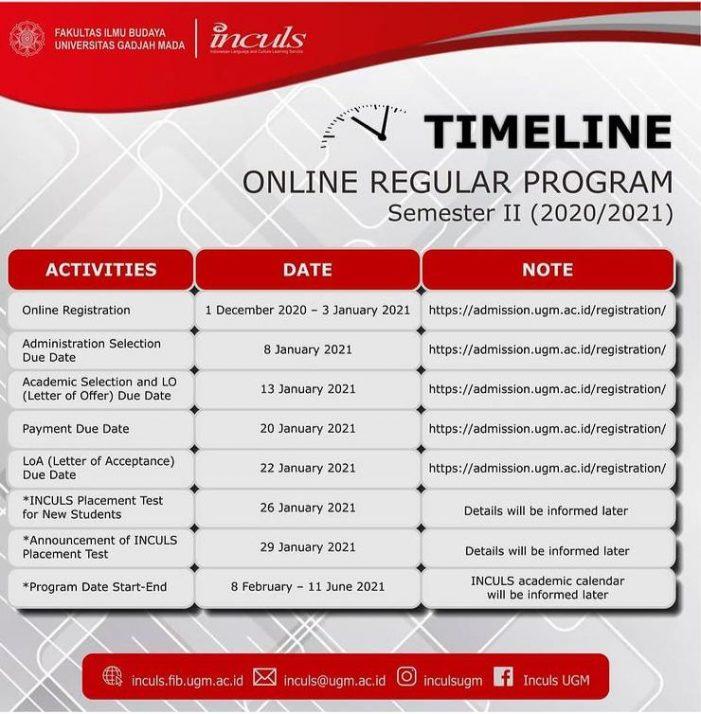 Tantangan Pembelajaran Daring Bahasa Indonesia di Inculs UGM bagi Mahasiswa Asing